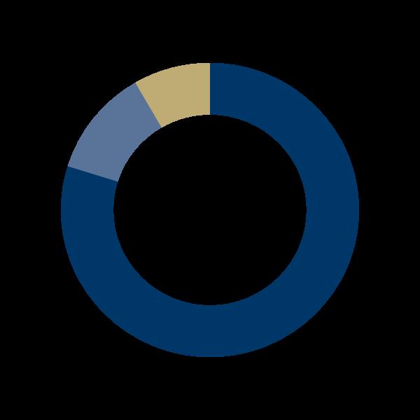 Immobilie Neufahrn Fachmarktzentrum Mietertragsanteil Branchen – Fonds & Vermögen Verwaltung
